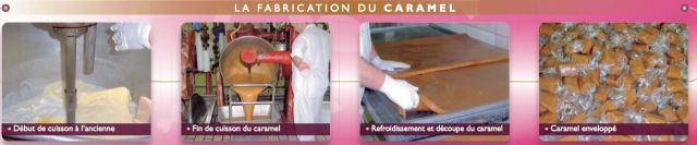Fabrication du caramel